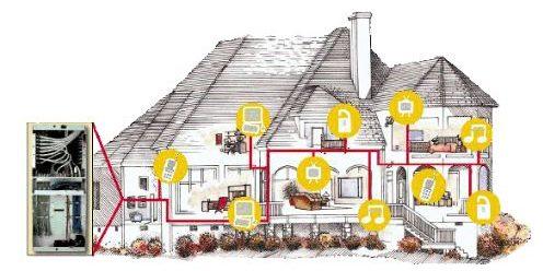 wiring installation services