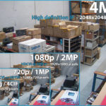 Its time to upgrade your existing CCTV system.
