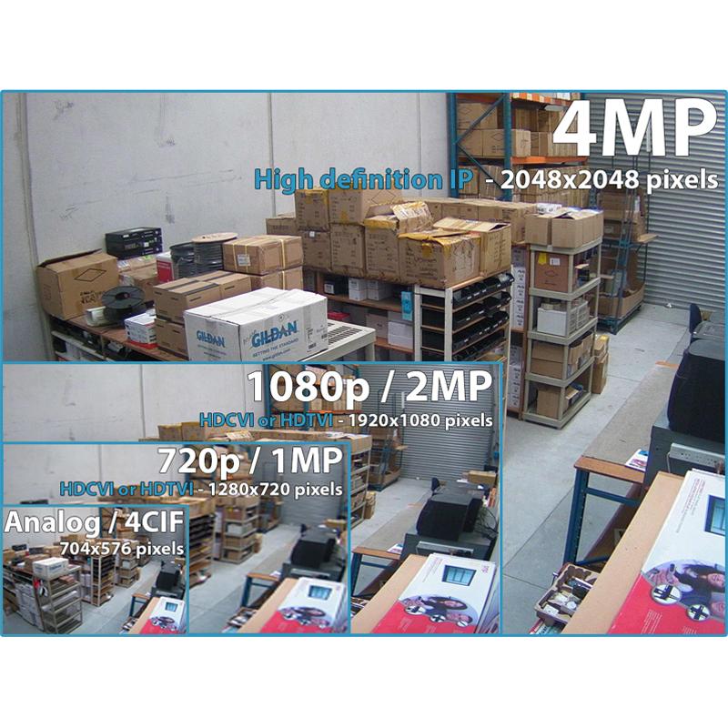 CCTV Camera Comparisons